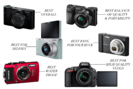 The Best Travel Cameras for Beginners | 2017 | Travel Photography Gear | Under $700 | Great for Travel